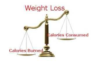 3 Ultimate Ways to Lose Weight  Fast