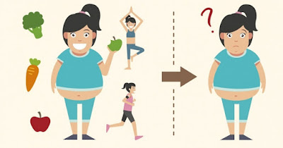How to lose belly fat ?