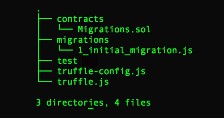 структура_каталогів