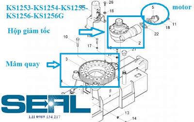 Motor quay toa Kanglim 6 tấn KS1253-KS1254-KS1255-KS1256-KS1256G-H1085695-OMP80