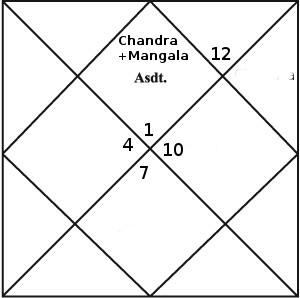 Vedic Astrology brought to you by Ryan Kurczak