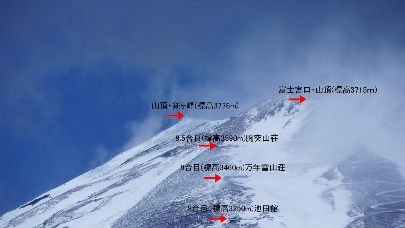 ユーチュー 富士山 バー 滑落 なぜ男性は富士山からの自殺動画をニコ生で配信したのでしょう?有名にな