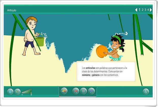 """""""El artículo"""" (Lengua Española de Primaria)"""