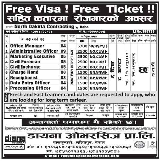 Free Visa Free Ticket Jobs in Doha Qatar for Nepali, Salary Rs 1,61,595