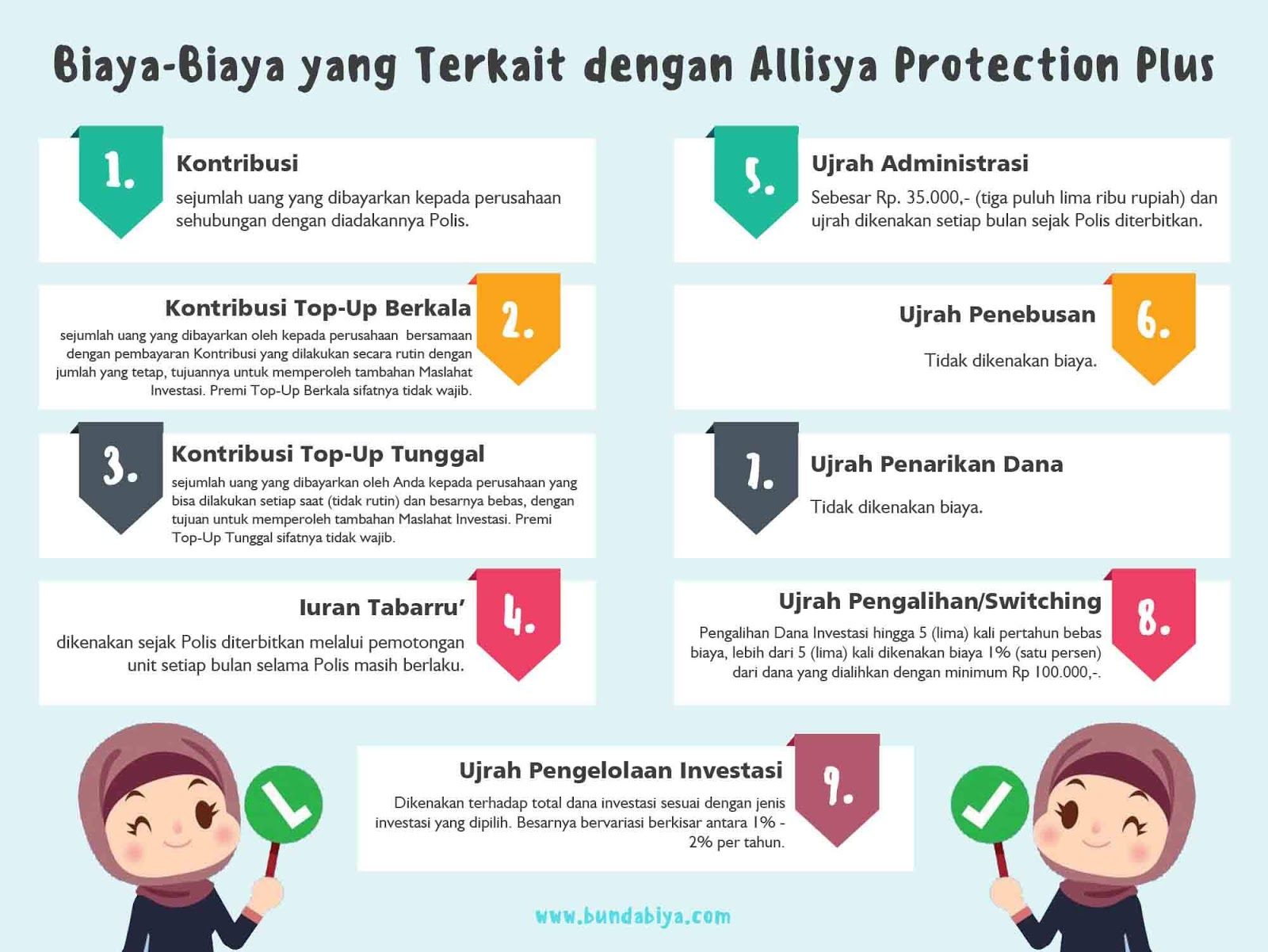 asuransi syariah, konsep asuransi syariah, cara kerja asuransi syariah, lomba blog allianz, allianz syariah, allisya protection plus, perlindungan maksimal dari allisya protection plus