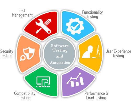Top 100 Software Testing Interview Questions  Answers Software
