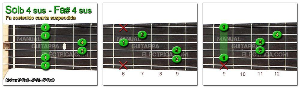 Acordes Guitarra Fa Sostenido cuarta suspendida