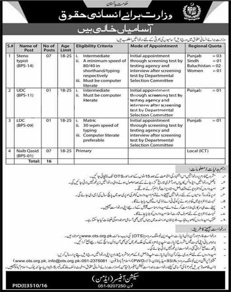 Ministry of Human Rights Islamabad Jobs