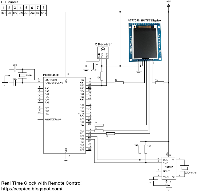 Real time clock with PIC18F4550, ST7735R SPI TFT, DS1307 RTC and RC-5 IR remote control