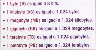 Opciones binarias cmc