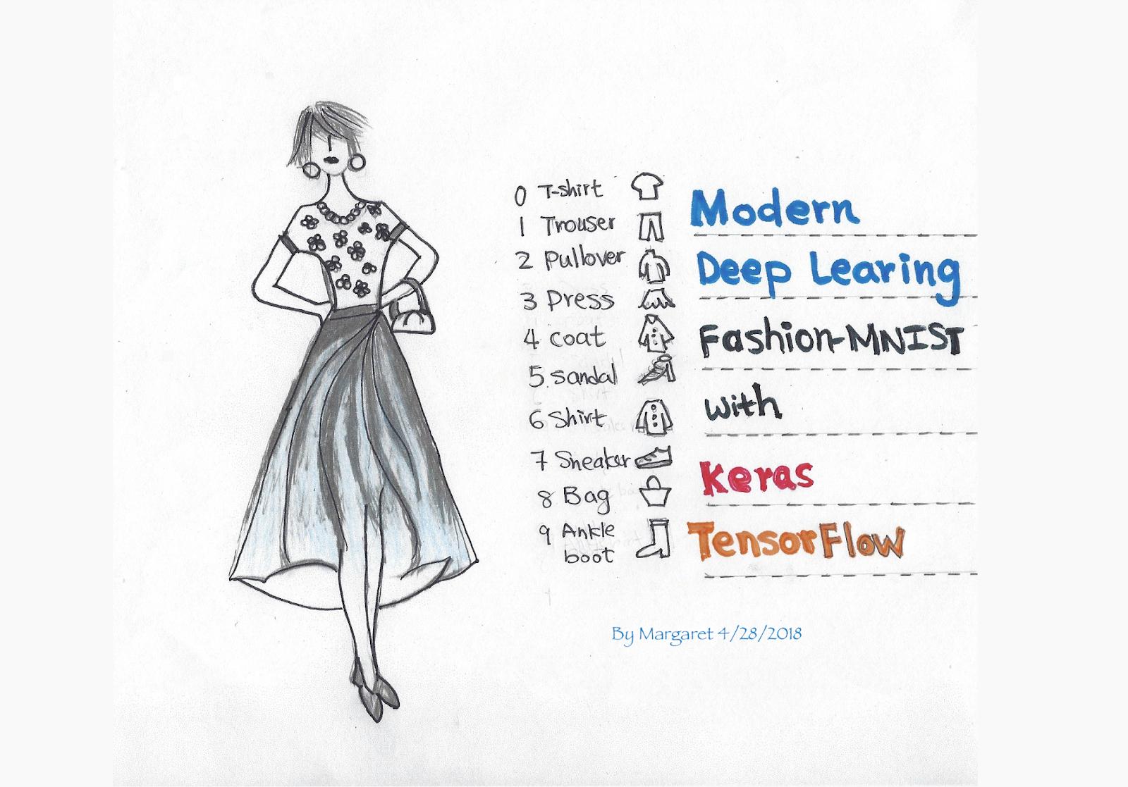 Fashion-MNIST with tf.Keras