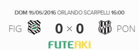 O placar de Figueirense 0x0 Ponte-Preta pela 1ª rodada do Brasileirão 2016