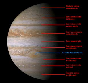 Il primo pianeta del Sistema Solare: Giove impedì nascite Super-terre