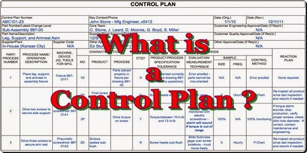 Mirror Online What is a Control Plan How to fill a Control Plan - control plan