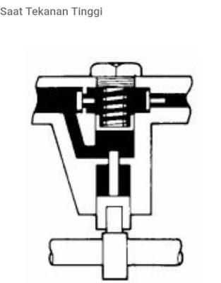 Cara kerja feed pump diesel