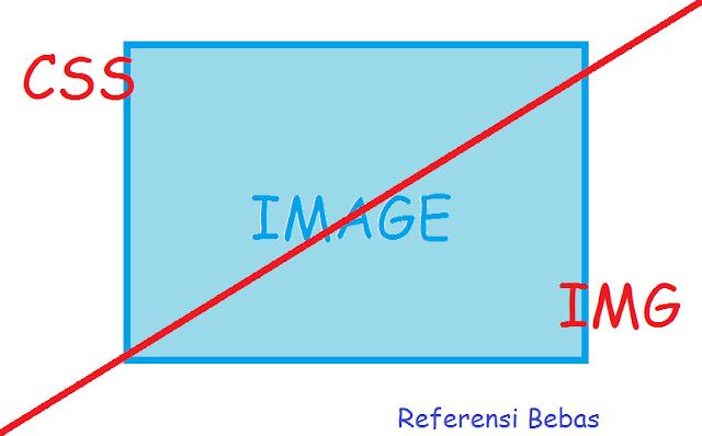 Gambar Dengan IMG dan CSS
