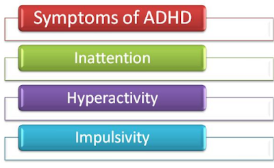 adhd,what is adhd,adhd test,adhd symptoms,adhd kids,what is,adhd in adults,adhd definition,adhd medications,adult adhd,adhd medication,adhd meaning,adhd treatment,