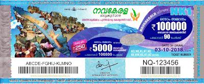 KeralaLotteriesresults.in, nava kerala today result: 3-10-2018 Nava kerala lottery nk-1, kerala lottery result 03-10-2018, nava kerala lottery results, kerala lottery result today nava kerala, nava kerala lottery result, kerala lottery result nava kerala today, kerala lottery nava kerala today result, nava kerala kerala lottery result, nava kerala lottery nk.1 results 3-10-2018, nava kerala lottery nk 1, live nava kerala lottery nk-1, nava kerala lottery, kerala lottery today result nava kerala, nava kerala lottery (nk-1) 03/10/2018, today navnkerala lottery result, nava kerala lottery today result, nava kerala lottery results today, today kerala lottery result navnkerala, kerala lottery results today nava kerala 3 10 18, nava kerala lottery today, today lottery result nava kerala 3-10-18, navnkerala lottery result today 3.10.2018, kerala lottery result live, kerala lottery bumper result, kerala lottery result yesterday, kerala lottery result today, kerala online lottery results, kerala lottery draw, kerala lottery results, kerala state lottery today, kerala lottare, kerala lottery result, lottery today, kerala lottery today draw result, kerala lottery online purchase, kerala lottery, kl result,  yesterday lottery results, lotteries results, keralalotteries, kerala lottery, keralalotteryresult, kerala lottery result, kerala lottery result live, kerala lottery today, kerala lottery result today, kerala lottery results today, today kerala lottery result, kerala lottery ticket pictures, kerala samsthana bhagynkuri