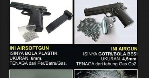 Hasil gambar untuk Perbedaan Olahraga Airsoft Gun Dan Air Gun
