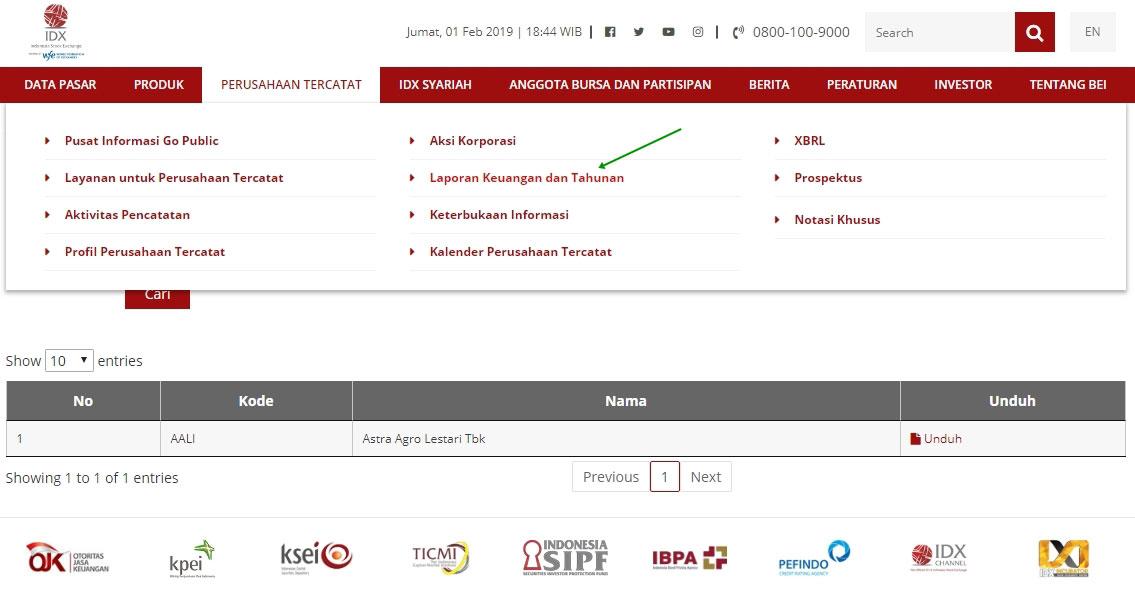 Website Mencari Laporan Keuangan
