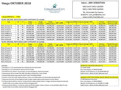 Harga RUKO Citra Indah City Oktober 2018