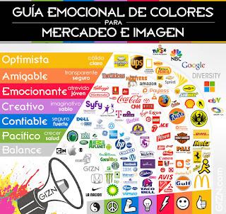 http://mercadeoparaemprendedores.com/recursos/guia-de-colores-para-mercadeo-imagen/