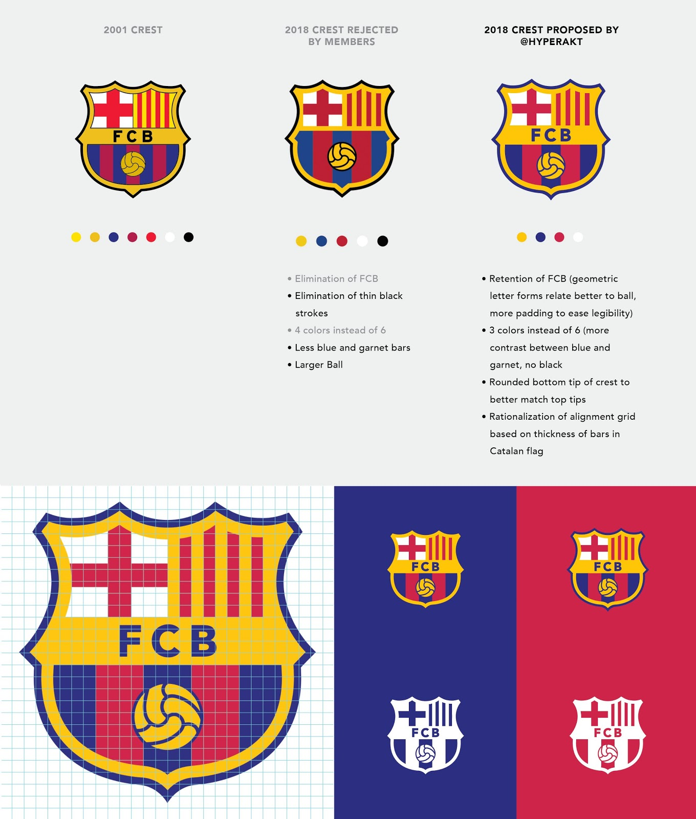 better new fc barcelona logo proposal by deroy peraza footy headlines better new fc barcelona logo proposal