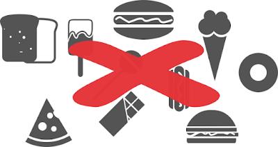 Alimentos que producen obesidad, sobrepeso y enfermedades cardiovasculares