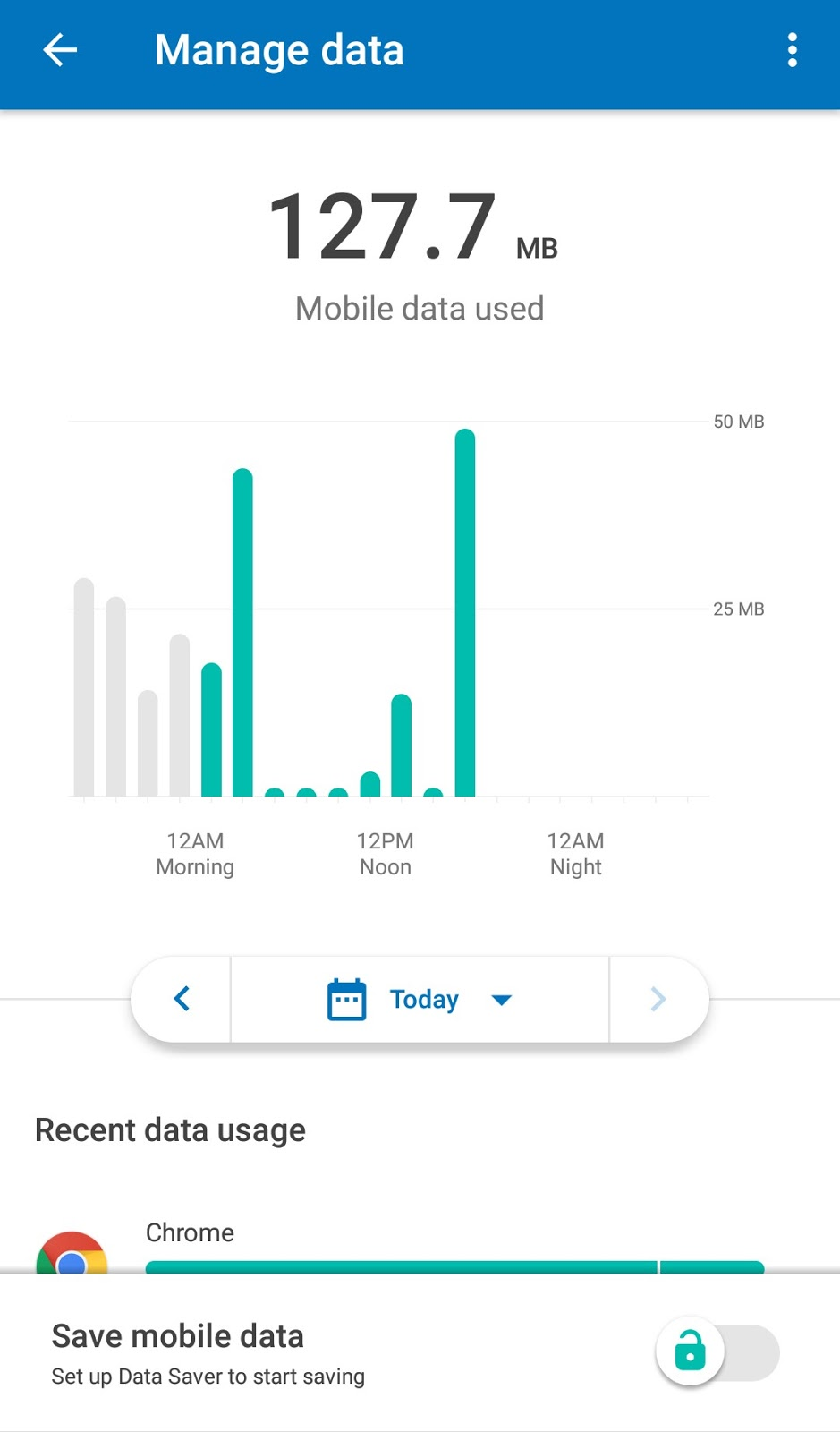 A more elaborate view of data usage