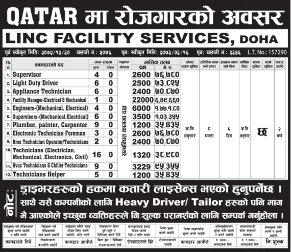 Jobs For Nepali In Qatar, Salary -Rs.1,77,000/