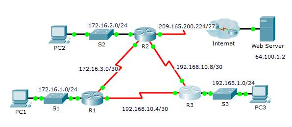 packet tracer 5.2