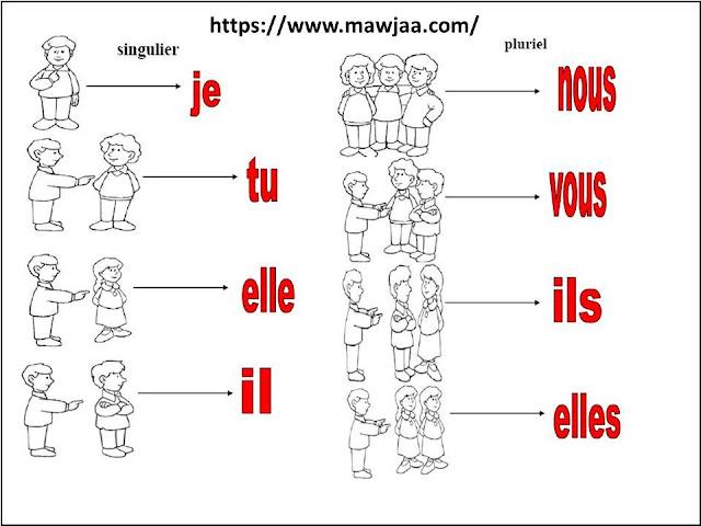 الضمائر في اللغة الفرنسية  les pronomes