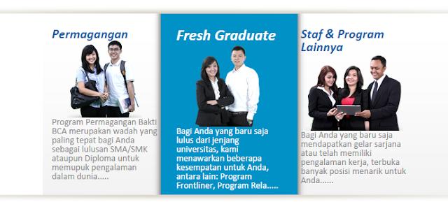 Daftar Info Lowongan Kerja Bank BCA Bangkalan Terbaru 2020