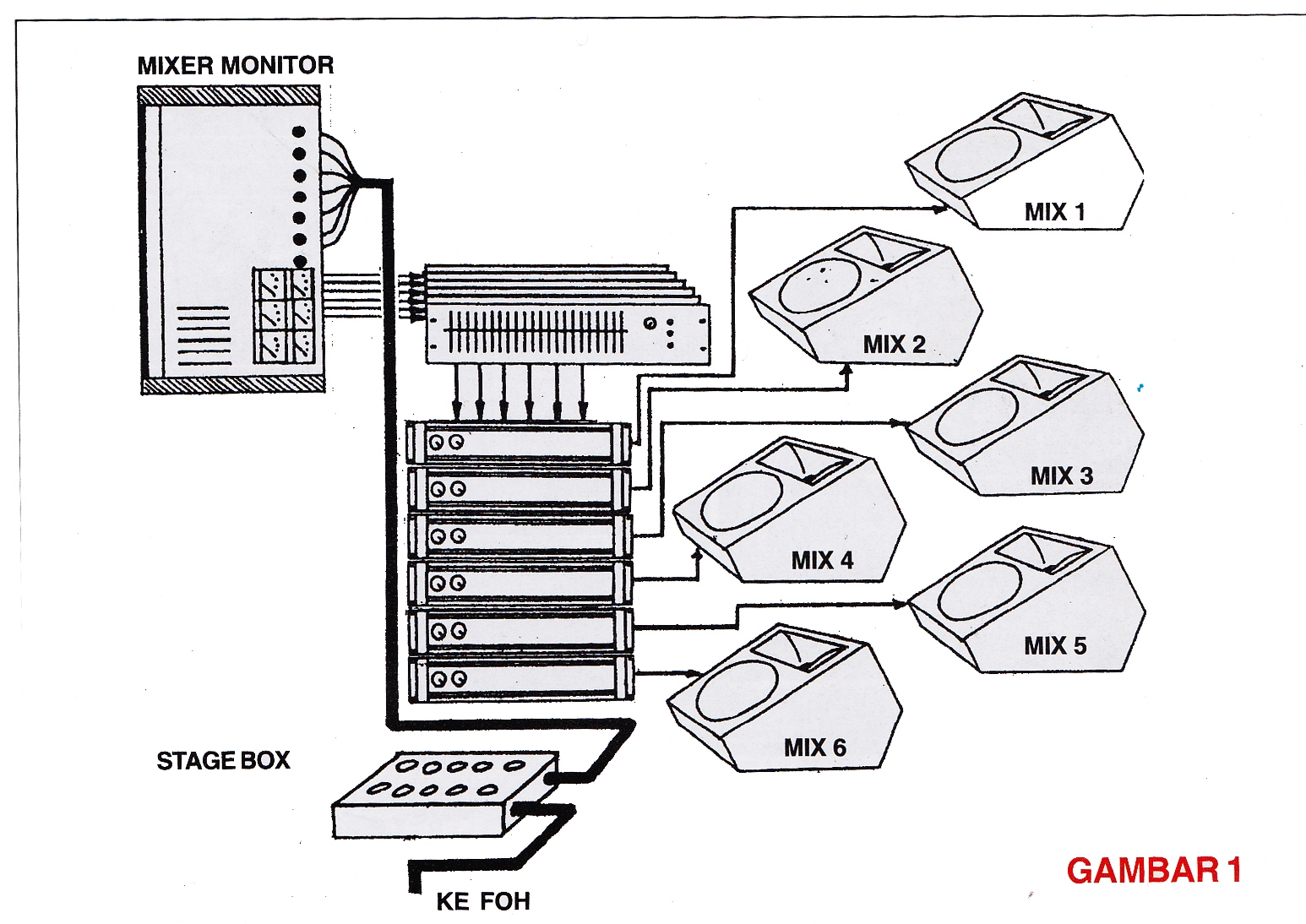 Monitor Panggung System