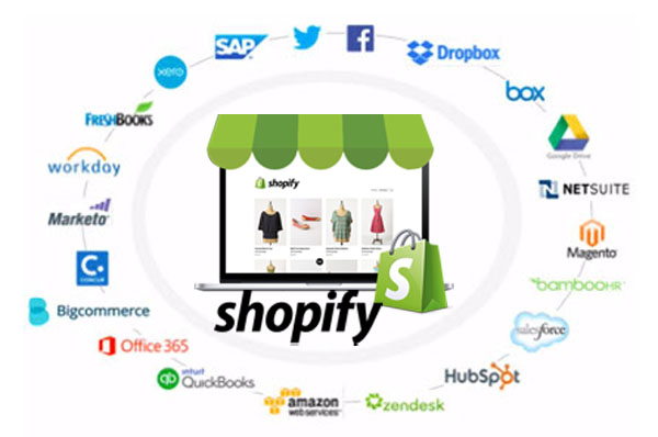 6 Important Benefits of Using a Shopify API Integration