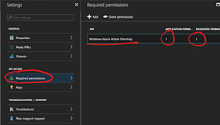 Assigning Permissions to Azure AD Service Account for Jenkins