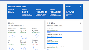 Cara Mendapatkan Uang Dari Google Adsense Di Internet