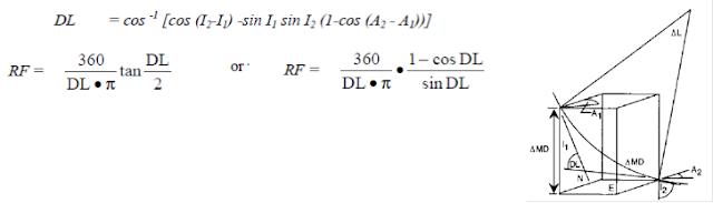 Minimum curvature directional survey calculation method