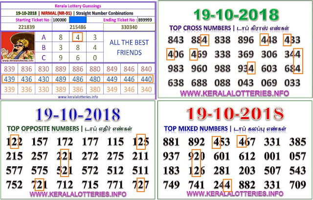Nirmal NR-91 Kerala lottery abc guessing by keralalotteries.info