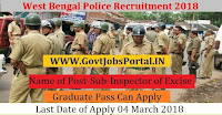 West Bengal Police Recruitment 2018 – Sub-Inspector of Excise