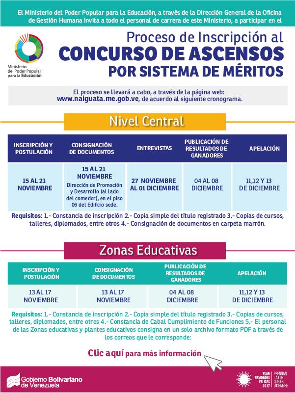 SISTEMA DE MÉRITOS ZONAS EDUCATIVAS:  + PLANILLAS