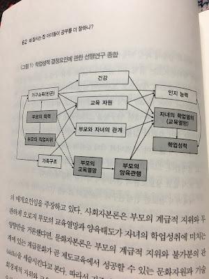 [B급 프로그래머] 1월 2주 소식(빅데이터/인공지능, 암호화폐/블록체인, 읽을거리 부문)