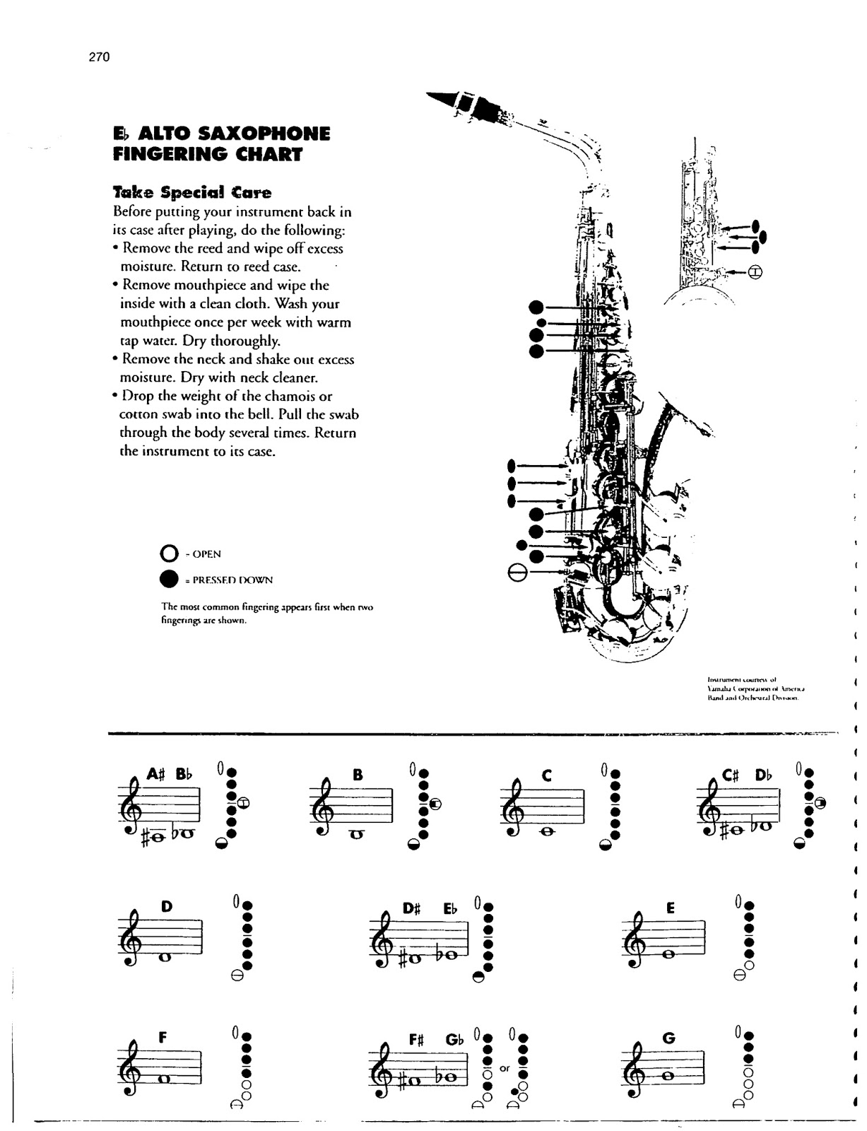 With Bass Clef Trombone Slide Positions Scales | Wiring Diagram Database