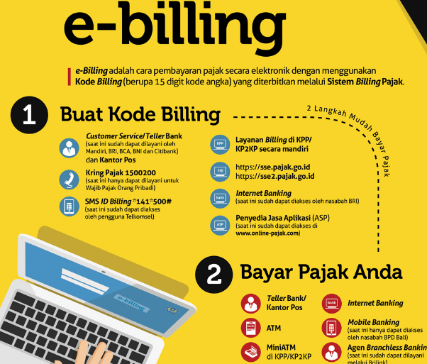 Pembuatan Kode Billing Melalui Petugas Bank