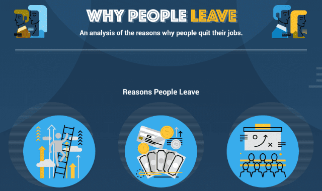 Why People Leave: An Analysis Of The Reasons Why People Quit Their Job