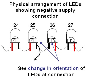 energise lights and counting from first led, divide string into groups of 5  leds and attach a label to first led and to last led in series group,
