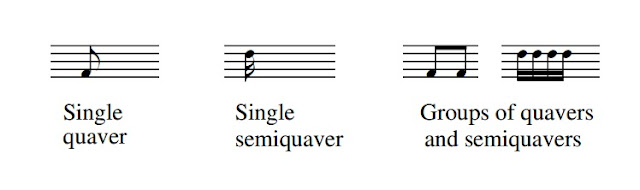 When quavers and semiquavers are written on their own, they have a small curly tail (or two - for semiquavers) to the right of the note stem. When they are joined together in groups, the 'curly tail' is replaced by a beam, or double beam for semiquavers.
