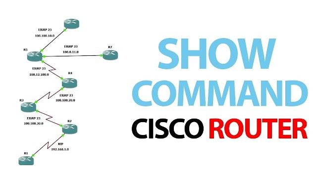 Tổng hợp một số lệnh CCNA Cisco