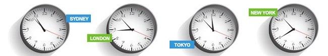 Самые лучшие часы для работы на Forex.