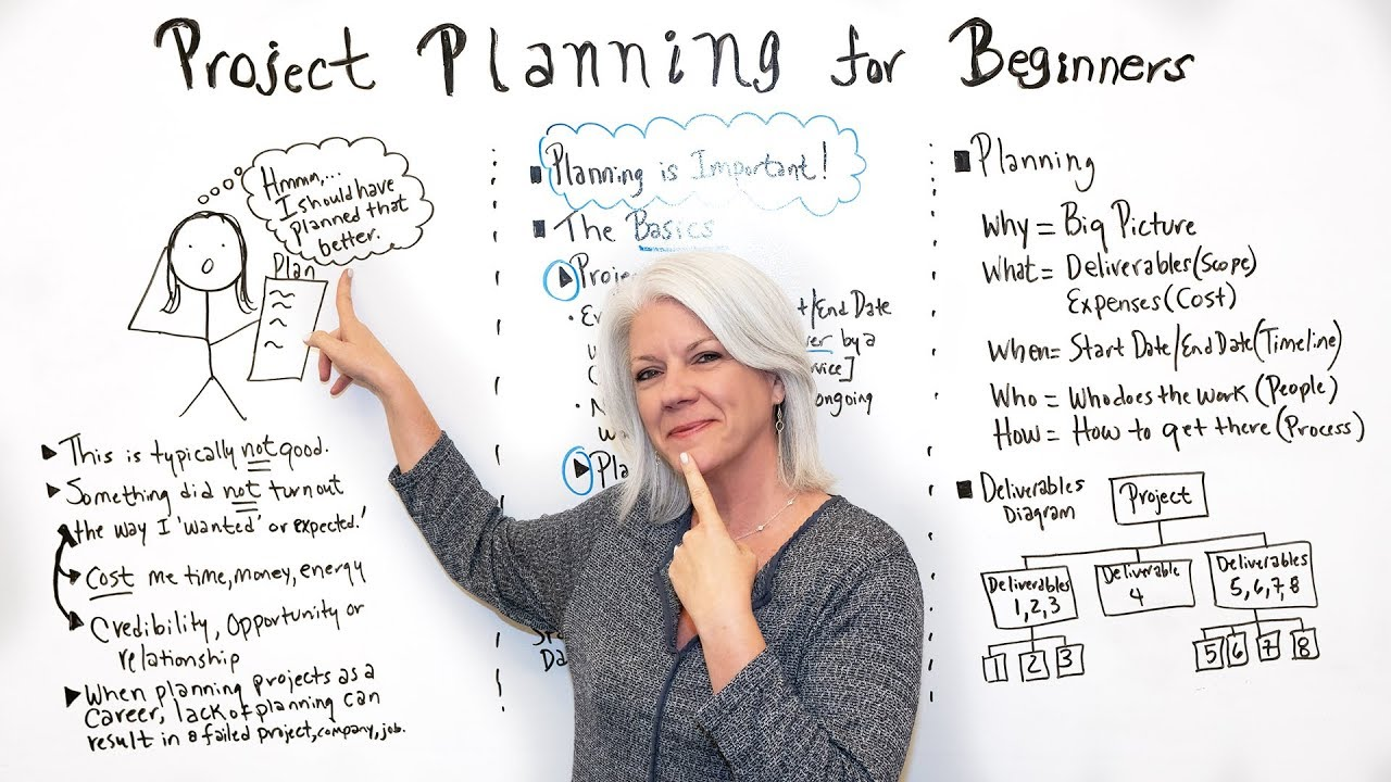 Introduction to Project Planning for Beginners